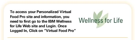 In order to login to Sparkpeople you must go to Wellness For Life