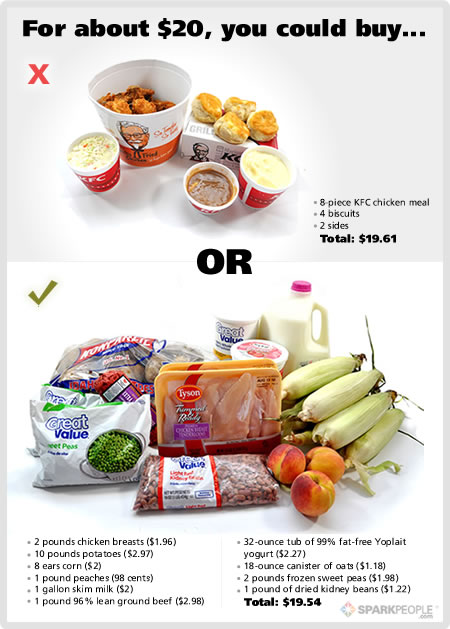 a poster which describes basic food safety when providing food and drink to children and young peopl Food assistance programs  provides a basic safety net to millions of people through benefits for  that offer food and nutrition assistance for children,.