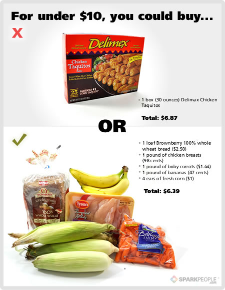 Healthy Snack Foods To Buy At Wal Mart