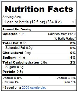 Marvelous The Nutritional Information On A Beer Label Is More Or Less The Same As  What Youu0027ll See On Food Packages And Non Alcoholic Drinks.