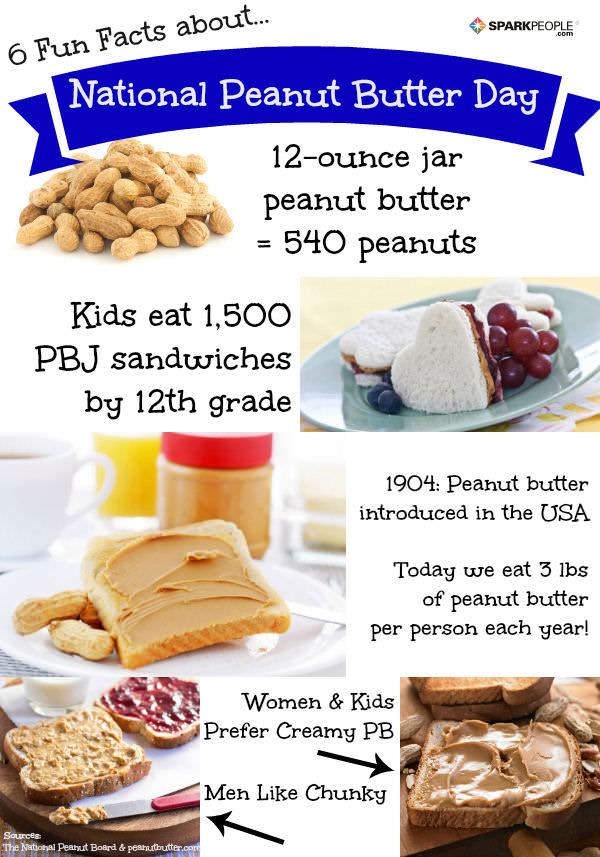 Share Some Fun Facts With You Read On For A Super Cool Graphic Our Best Peanut Butter Recipes And Poll An Urgent Question Chunky Or Creamy