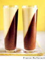 (Desserts) Special Hazelnut-Espresso Treat