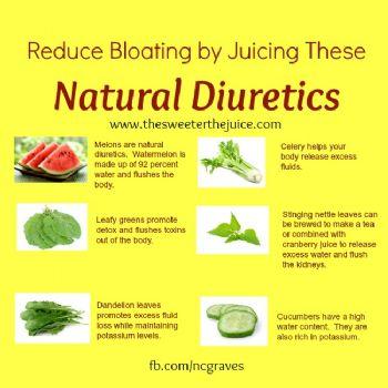 Good Natural Diuretics Water Retention