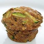 Keto Zucchini Bread Muffins